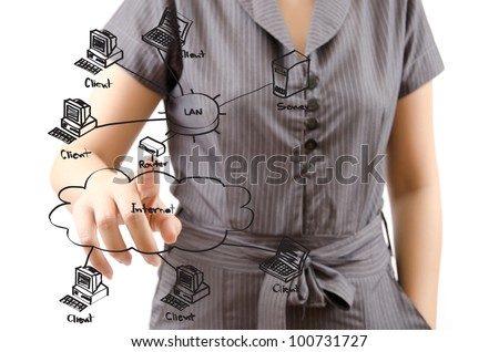 Business lady pushing LAN diagram on the whiteboard. - stock photo