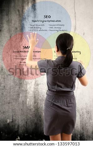Business lady pushing SEO process on the wall. - stock photo