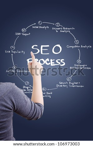 Business lady pushing SEO process on the whiteboard. - stock photo