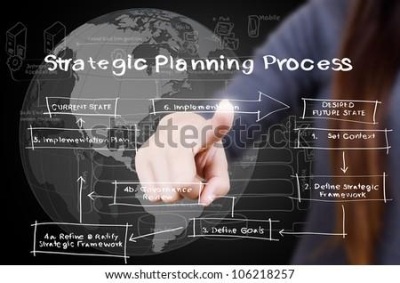 Business lady pushing strategic planning on the whiteboard. - stock photo
