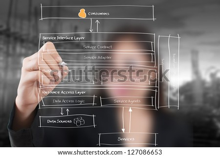 Business lady write web service diagram on the whiteboard. - stock photo