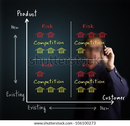business man compare risk and competition by existing or new product with customer - stock photo
