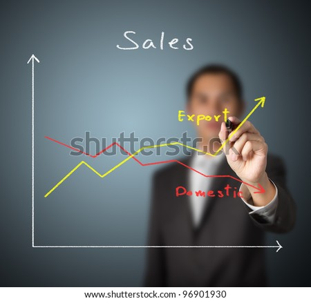 business man drawing graph to compare upward trend export sales with downward trend domestic sales - stock photo