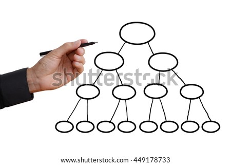 Business man hand holding black pen writing and sketching business connecting of network work-flow diagram, business concept of MLM - multi, level, marketing.  - stock photo