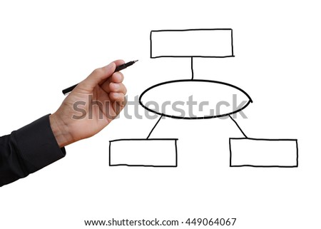 Business man hand holding black pen writing and sketching business planning and idea, connecting to three ideas, empty space for your text, design, or copyspace.  - stock photo