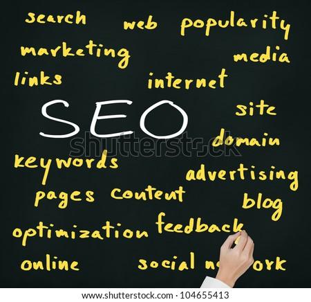 business man hand writing internet marketing concept of search engine optimization ( SEO ) - stock photo