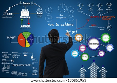 Business man with business concept chart - stock photo