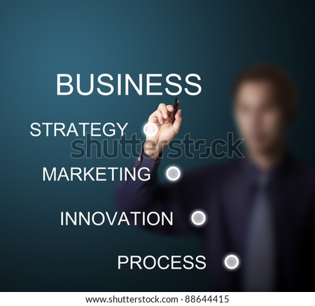 business man writing business concept or business plan on white board - stock photo