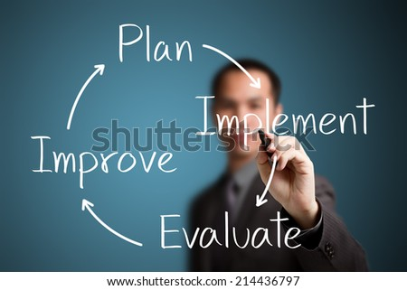 business man writing business improvement circle - stock photo