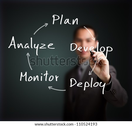 business man writing business process strategy cycle  ( plan - develop - deploy - monitor - analyze ) - stock photo