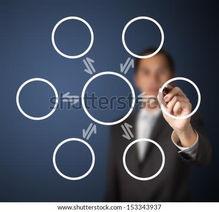 business man writing center exchange diagram - stock photo