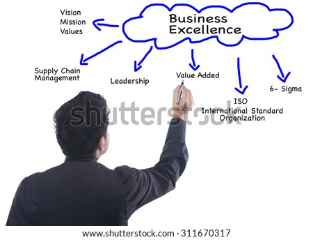 Business man writing concept of Business Excellence - stock photo