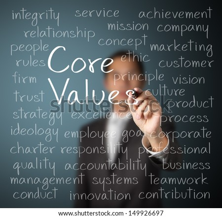 business man writing concept of core values - stock photo