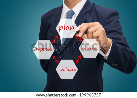 business man writing diagram of business improvement circle plan - implement - evaluate - improve  - stock photo