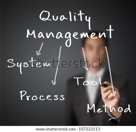 business man writing industrial quality management concept ( system - process - tool - method ) - stock photo