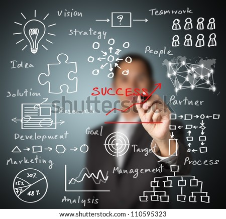 business man writing success by many  process ( idea - vision - teamwork - partner -  goal - marketing - analysis - research - development - strategy - management ) - stock photo