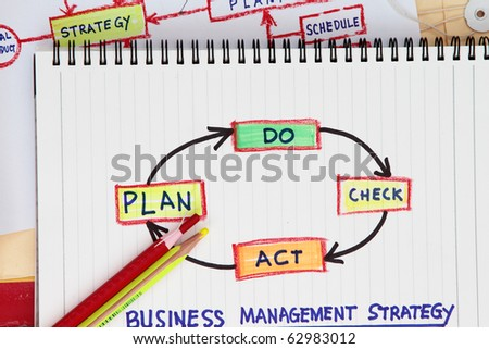 business management strategy with workshop material concept - stock photo