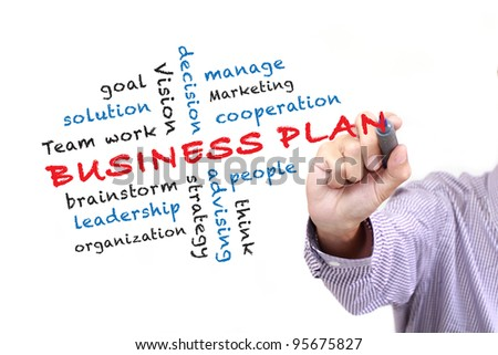 Business plan concept and other related words,hand drawn on white board - stock photo