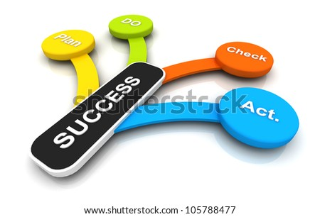 business plan do action check to success colorful - stock photo