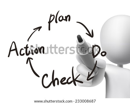 business process PDCA written by 3d man over transparent board - stock photo