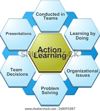 business strategy concept infographic diagram illustration of action learning - stock photo
