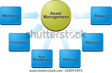 business strategy concept infographic diagram illustration of asset management - stock photo