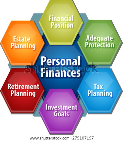 business strategy concept infographic diagram illustration of uses for personal finances - stock photo