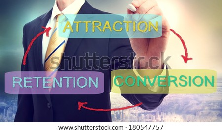 Business strategy concept of Attraction, Conversion, Retention - stock photo