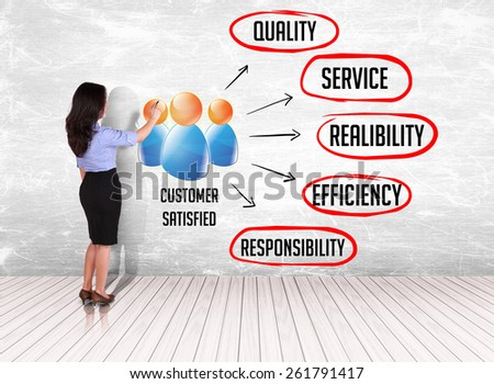 business woman pointing customer service concept. With how to make customer satisfied - stock photo