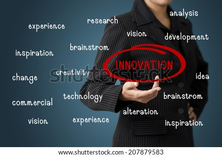 Business woman present innovation concept - stock photo