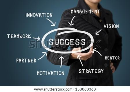 business Woman Present Success concept - stock photo