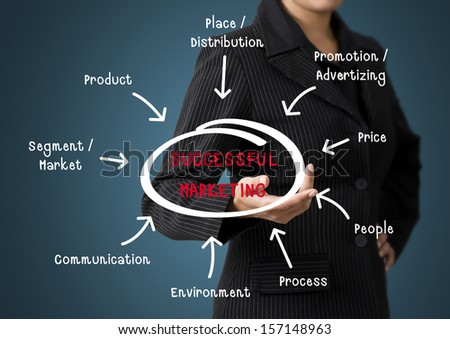 Business Woman Present Successful Marketing Business Concept - stock photo