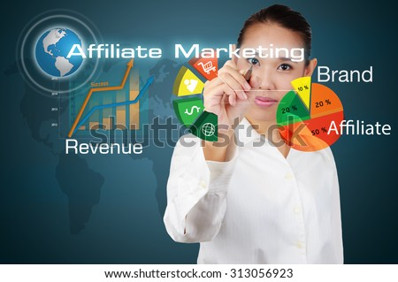 Business woman showing affiliate marketing concept. - stock photo