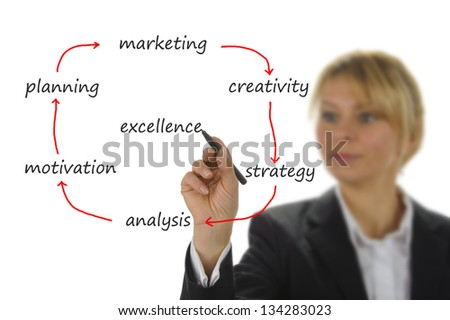 business woman shows strategy and marketing tactics - stock photo