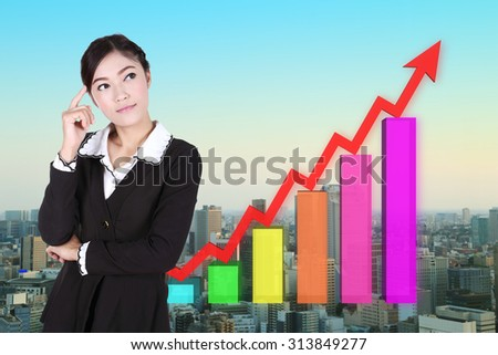 Business woman thinking with business graph with city background - stock photo
