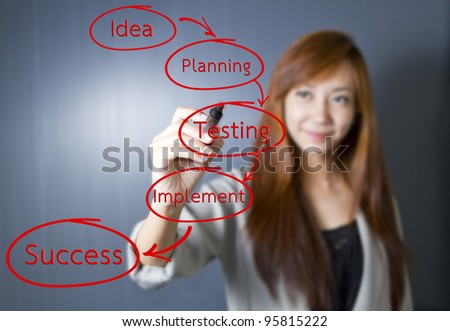 Business woman write business strategic planning on the whiteboard. - stock photo