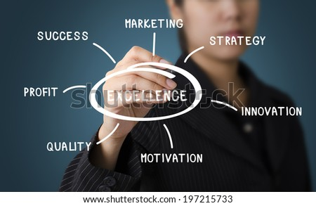 Business Woman writing Excellence Business Graph Concept - stock photo