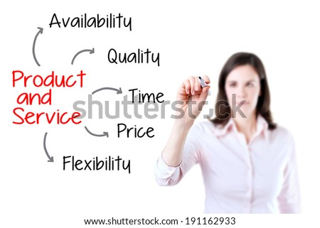 Business woman writing product and service attribute. - stock photo