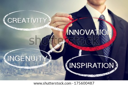 Businessman circling a innovation bubble connected to creativity, ingenuity, and inspiration - stock photo