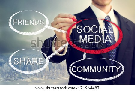 Businessman circling a Social Media bubble connected to friends, share, and community - stock photo