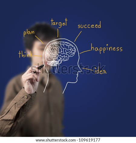 businessman drawing a brain thinking on whiteboard - stock photo