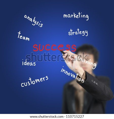 businessman drawing a business concept on whiteboard - stock photo