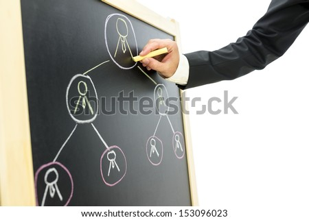 Businessman drawing business hierarchy or network of people on black board. - stock photo