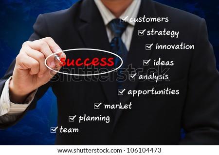Businessman drawing business plan diagram - stock photo