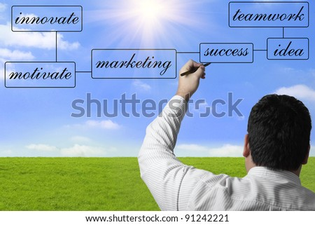 businessman  drawing business plans - stock photo
