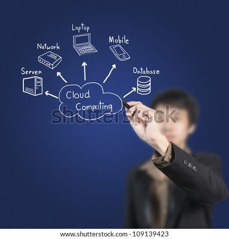 Businessman drawing cloud computing on whiteboard - stock photo