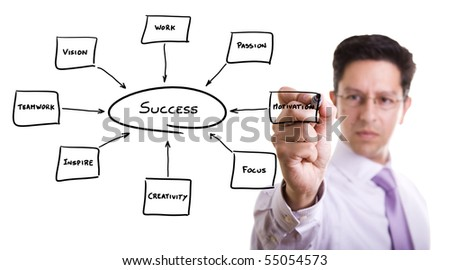 businessman drawing in a whiteboard the keys for success - stock photo