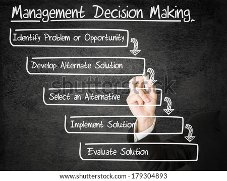 Businessman drawing Management Decision Making schema on transparent screen - stock photo