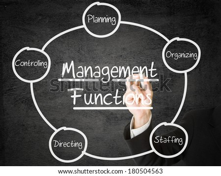 Businessman drawing Management Functions schema on transparent screen - stock photo