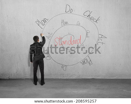 Businessman drawing PDCA cycle on concrete wall - stock photo
